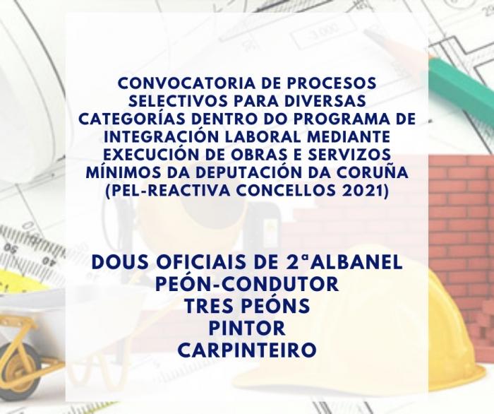CONVOCATORIA PROCESO SELECTIVO PIL (PEL-Reactiva Concellos 2021)